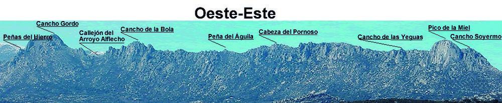 Perfil de la Sierra de la Cabrera