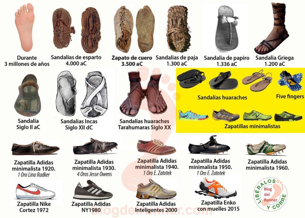 Evolución del calzado para correr